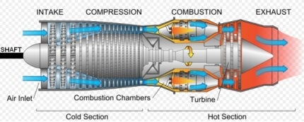 F-35 Engine